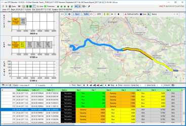 Onboard Traffic Prediction Monitor