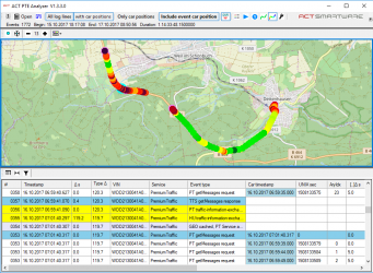 Premium Traffic Event Analyzer
