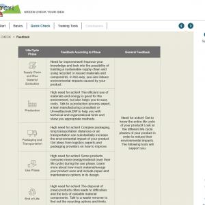 Green Check Your Idea - Online Tool - Auswertung und Einstufung