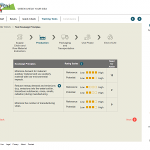 Green Check Your Idea - Online Tool - Befragung von Startups